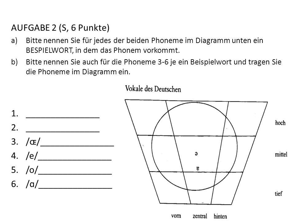 AUFGABE 2 (S, 6 Punkte) _______________ /ɶ/_______________