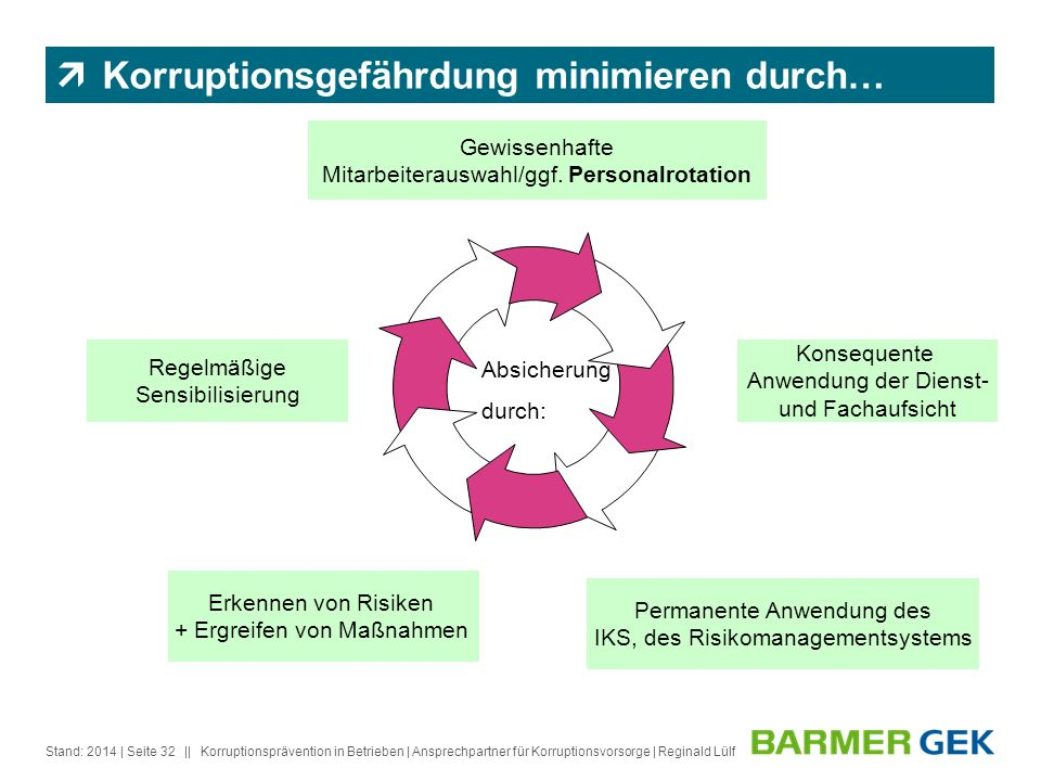 Korruptionsgefährdung minimieren durch…
