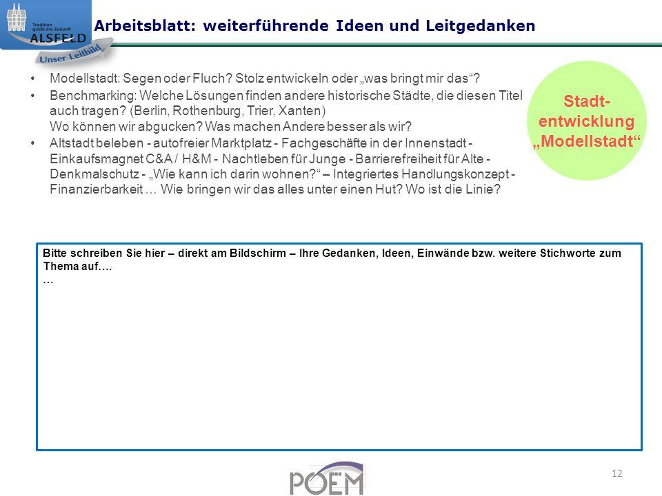 """Stadt- entwicklung """"Modellstadt"""