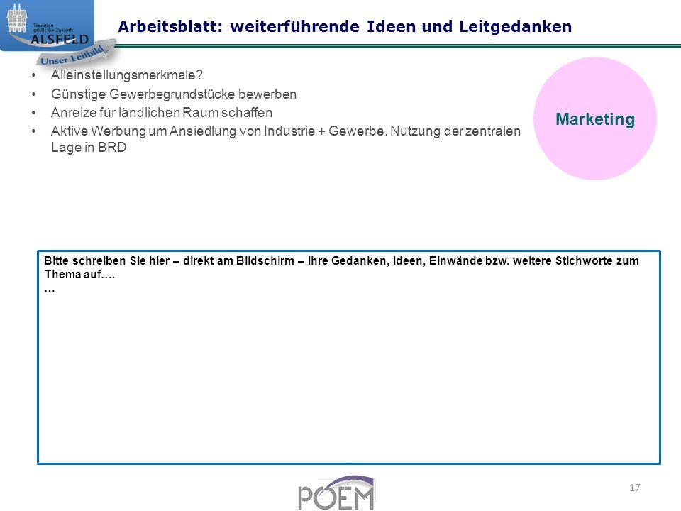 Marketing Arbeitsblatt: weiterführende Ideen und Leitgedanken