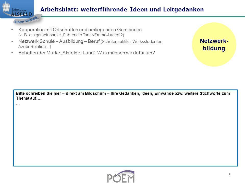 Netzwerk- bildung Arbeitsblatt: weiterführende Ideen und Leitgedanken