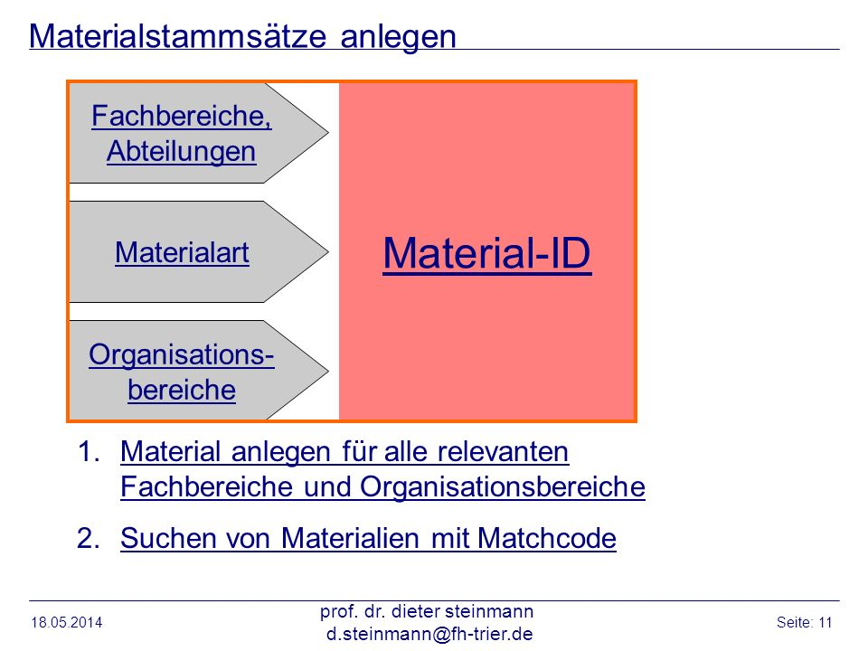Materialstammsätze anlegen