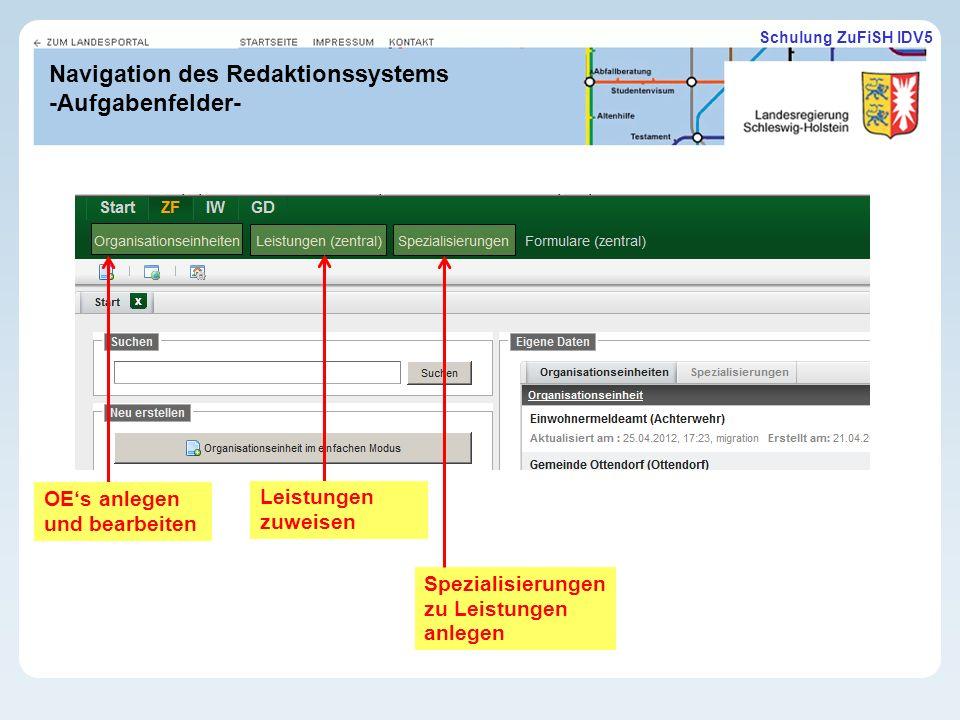Navigation des Redaktionssystems -Aufgabenfelder-