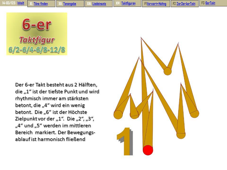 14-03/125 Inhalt XI. Töne finden. XII. Tonangabe. XIII. Liedeinsatz. XIV. Taktfiguren. F1Vorwort+Haltng.