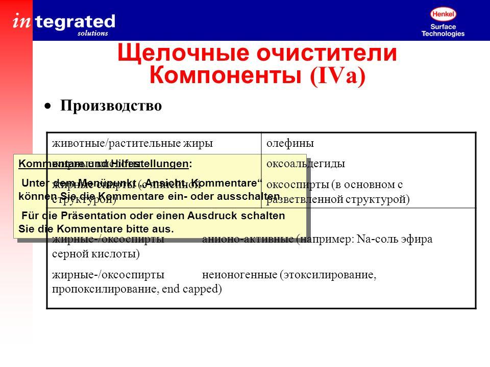 Щелочные очистители Компоненты (IVa)