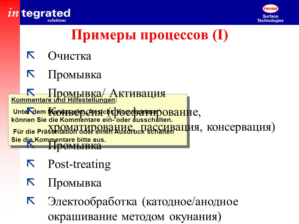 Примеры процессов (I) Очистка Промывка Промывка/ Активация