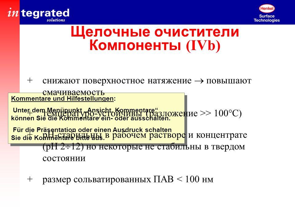 Щелочные очистители Компоненты (IVb)