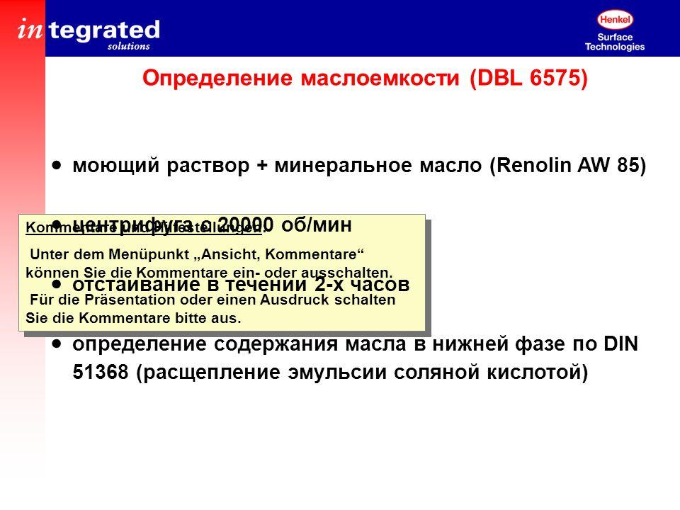 Определение маслоемкости (DBL 6575)