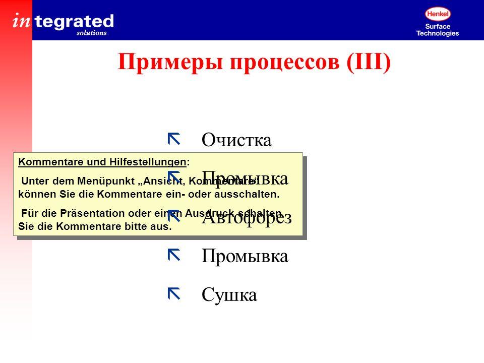 Примеры процессов (III)