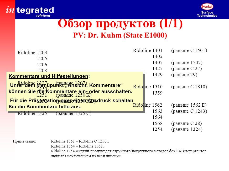 Обзор продуктов (I/1) PV: Dr. Kuhm (State E1000)