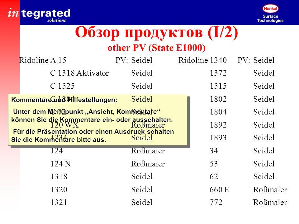 Обзор продуктов (I/2) other PV (State E1000)