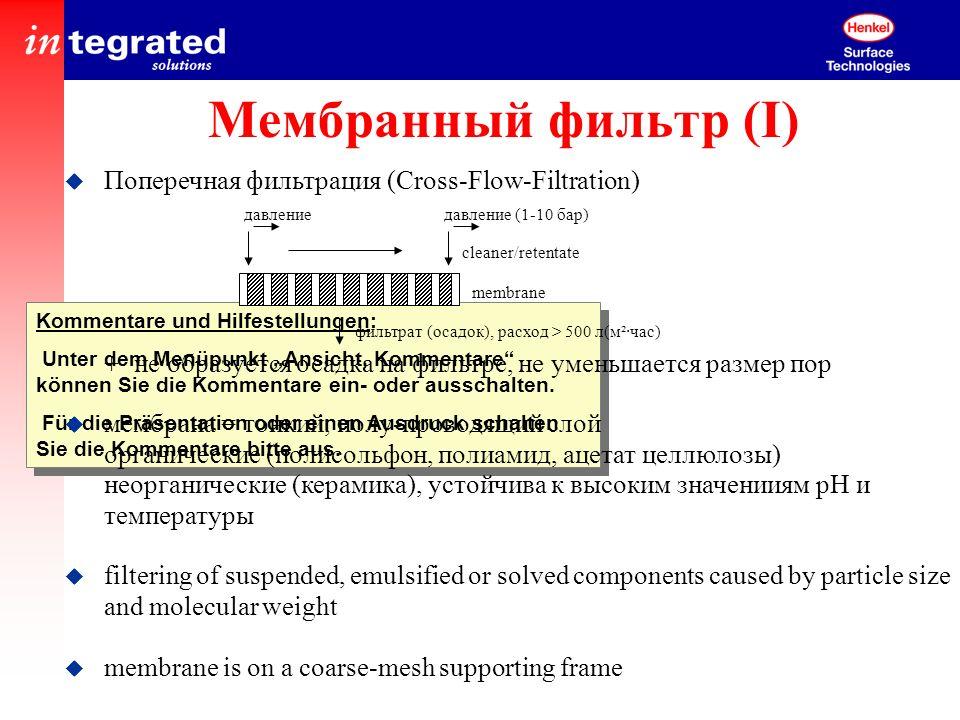 Мембранный фильтр (I) Поперечная фильтрация (Cross-Flow-Filtration)