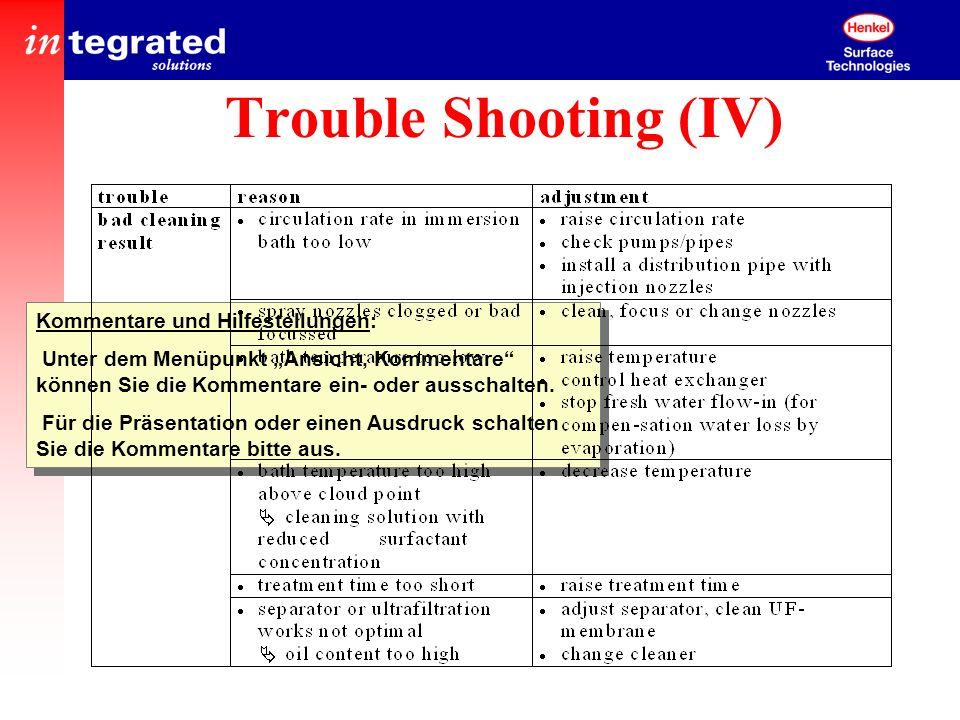 Trouble Shooting (IV) Kommentare und Hilfestellungen: