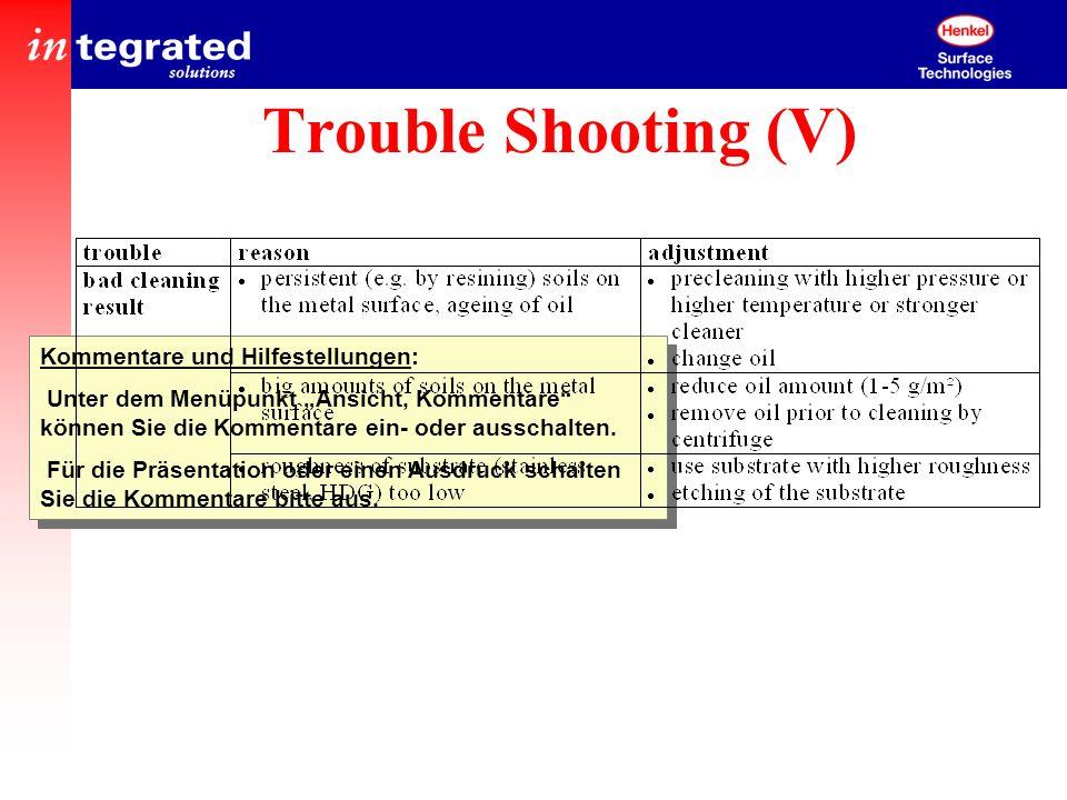 Trouble Shooting (V) Kommentare und Hilfestellungen:
