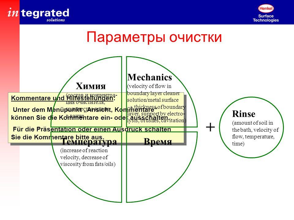 + Параметры очистки Rinse Химия Mechanics Температура Время
