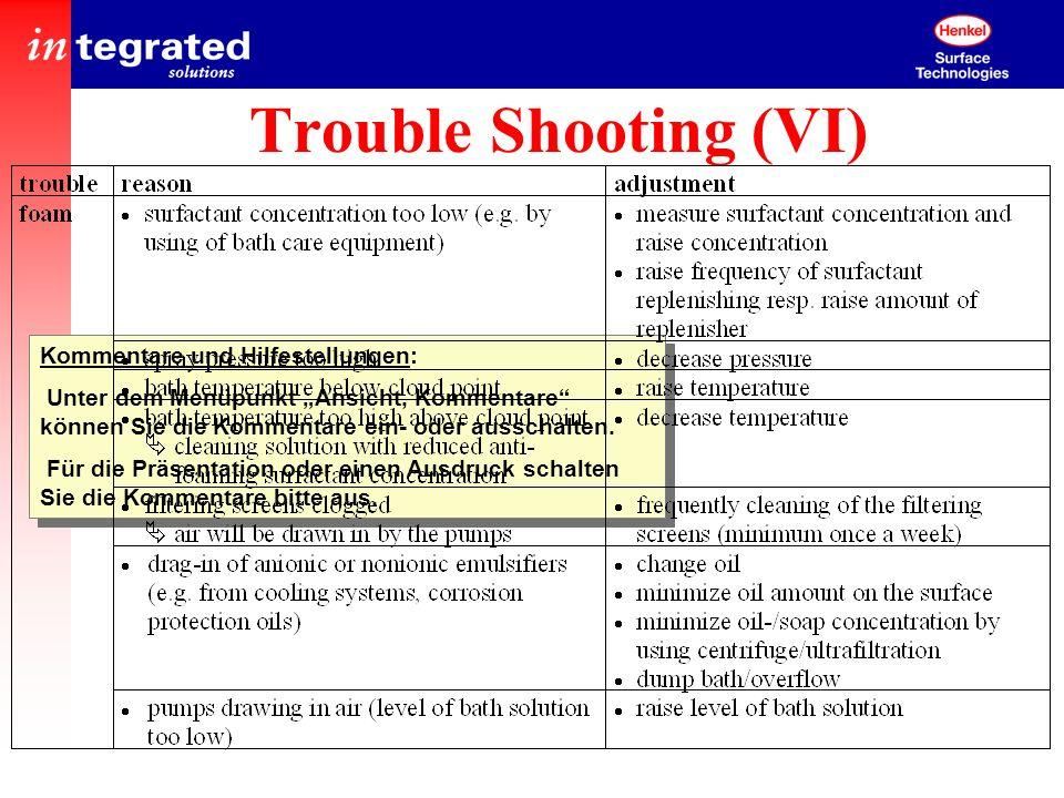 Trouble Shooting (VI) Kommentare und Hilfestellungen: