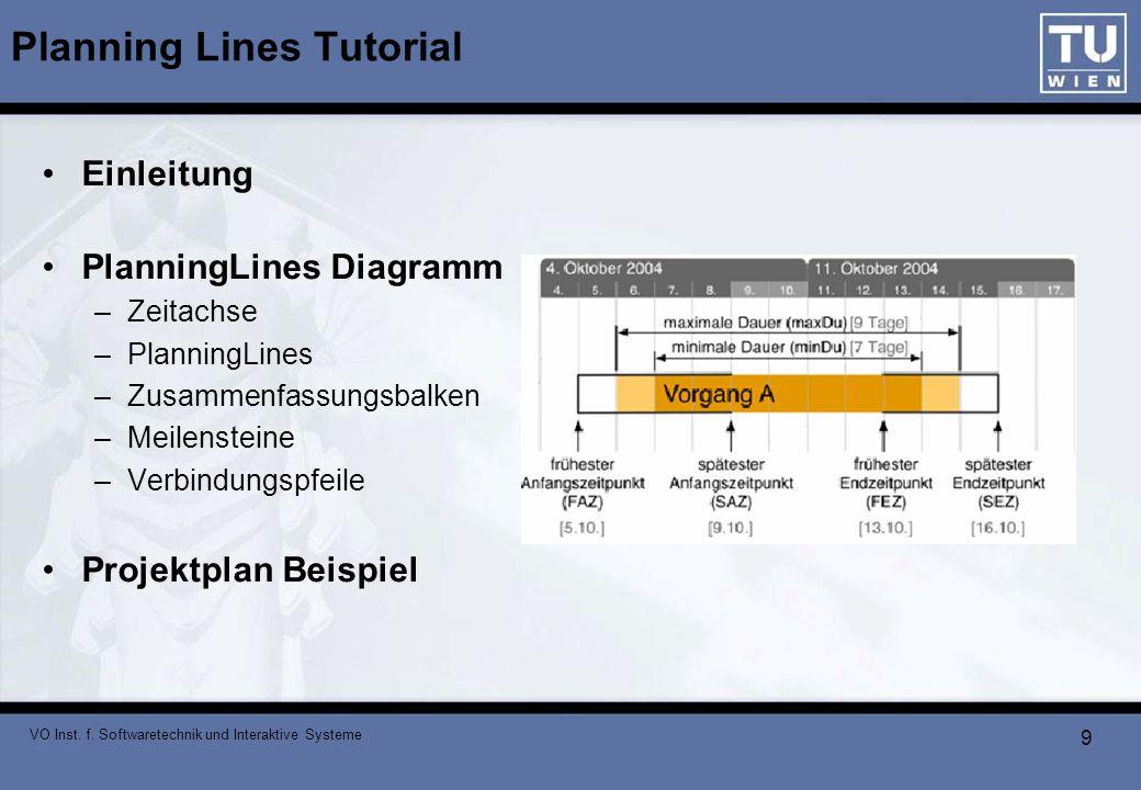Planning Lines Tutorial