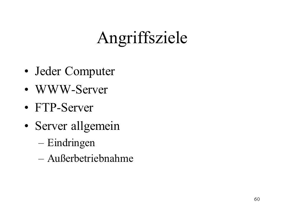 Angriffsziele Jeder Computer WWW-Server FTP-Server Server allgemein