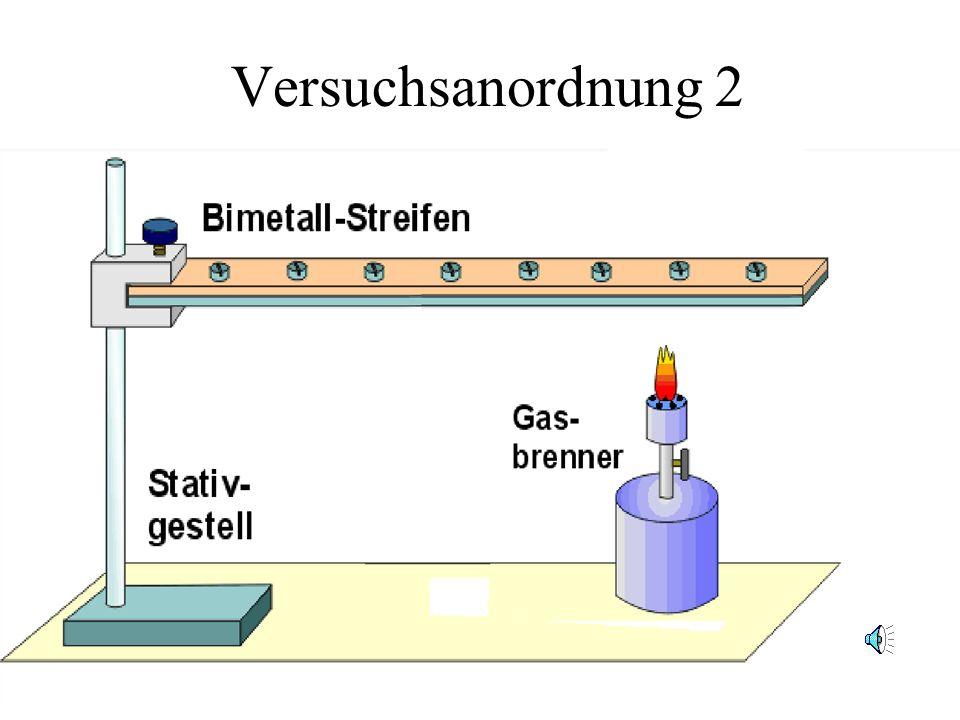 Versuchsanordnung 2 1.3 Unter das lose Ende des Bimetalls wird eine Wärmequelle gestellt, hier ein Gasbrenner, die das Bimetall erwärmt.