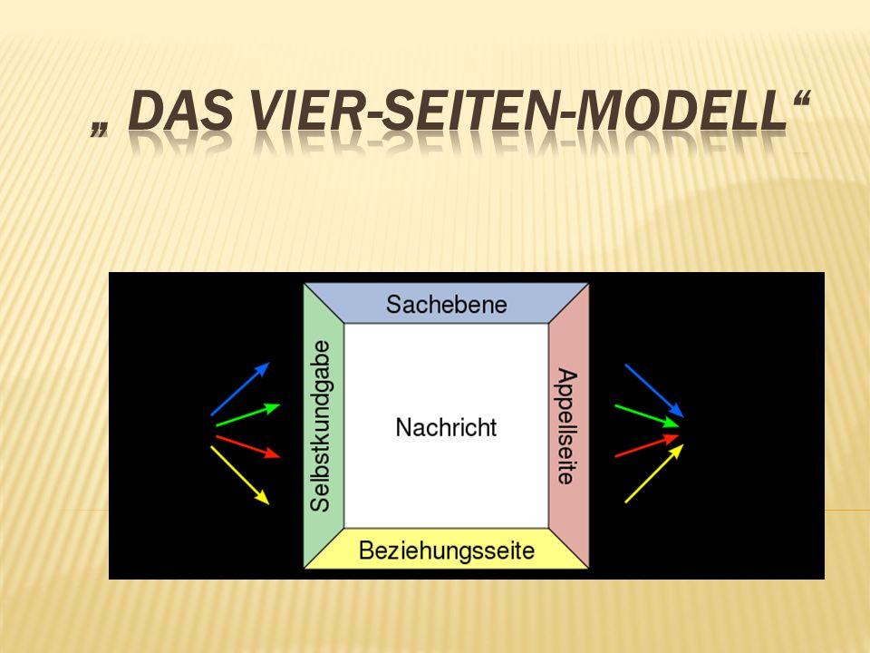 """"""" Das Vier-Seiten-Modell"""