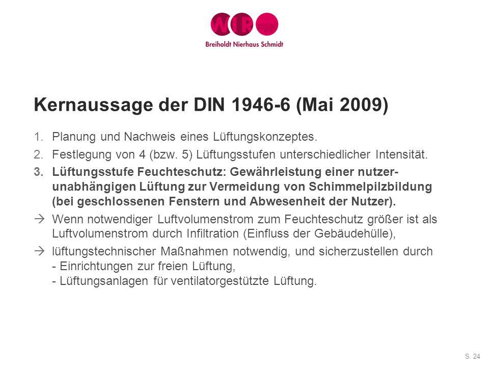 Kernaussage der DIN 1946-6 (Mai 2009)