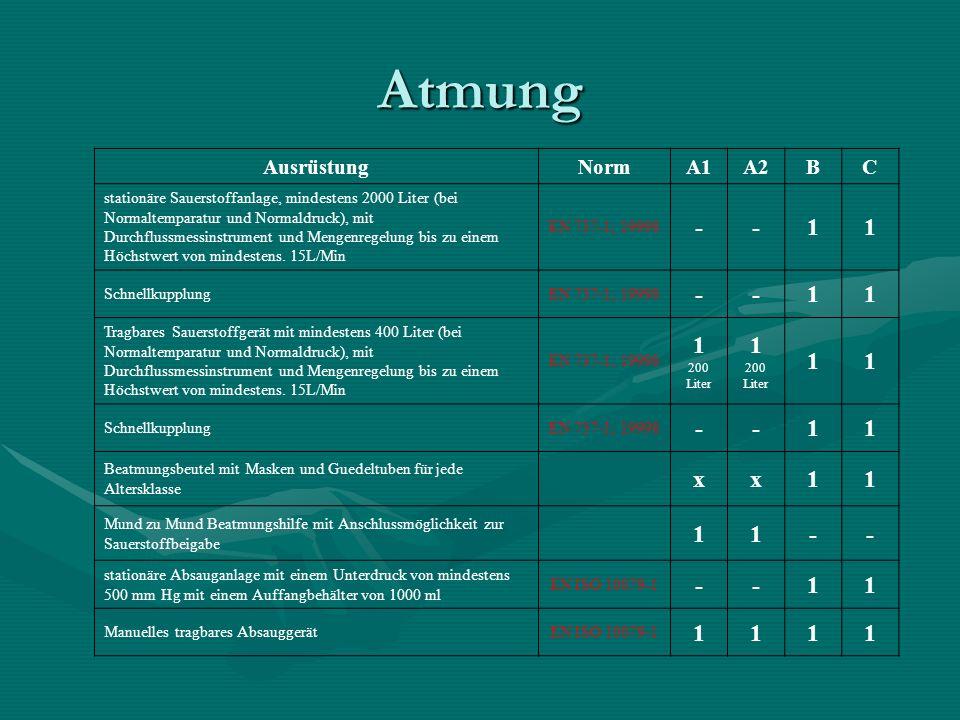 Atmung - 1 x Ausrüstung Norm A1 A2 B C