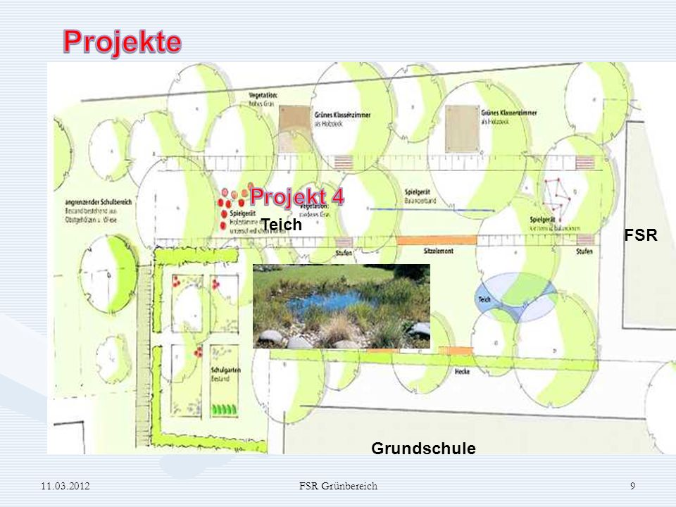 Projekte Projekt 4 Teich FSR Grundschule 11.03.2012 FSR Grünbereich