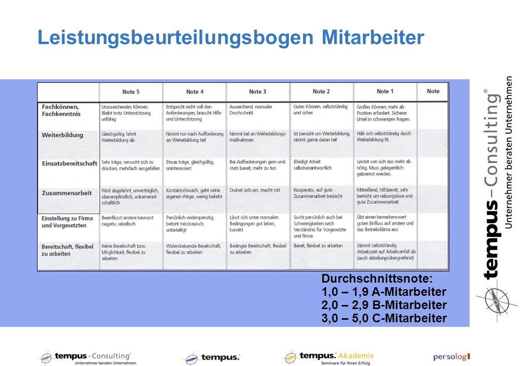 Leistungsbeurteilungsbogen Mitarbeiter