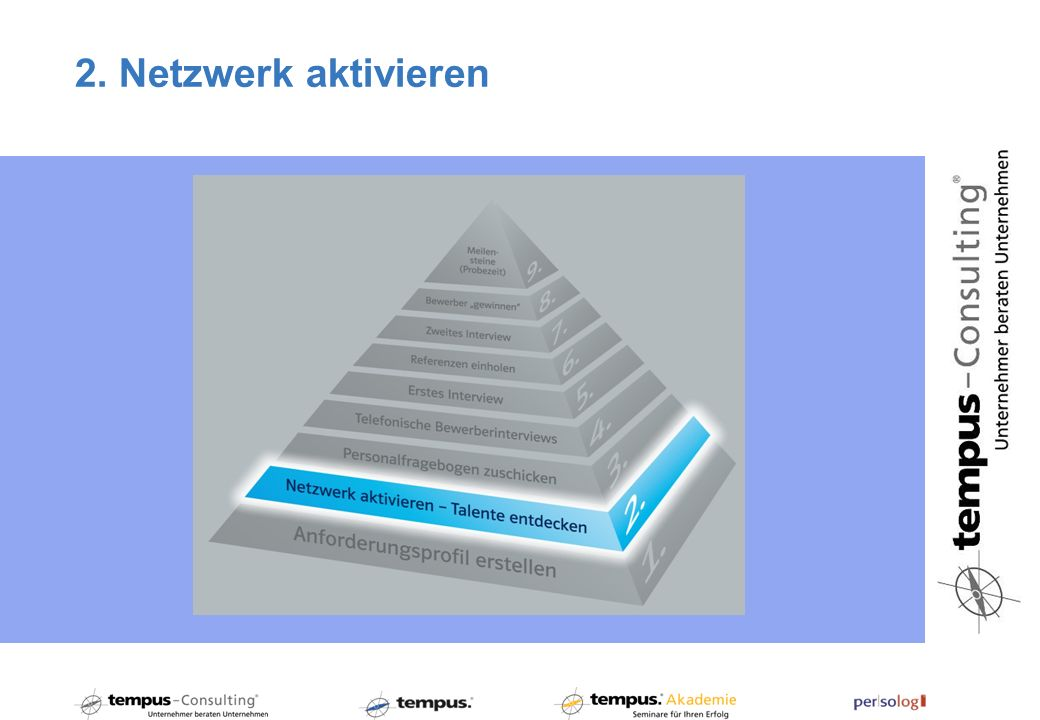 2. Netzwerk aktivieren