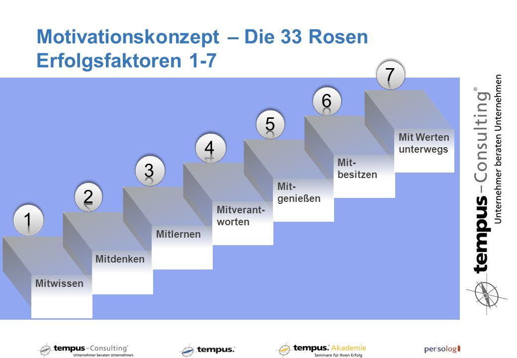 Motivationskonzept – Die 33 Rosen Erfolgsfaktoren 1-7