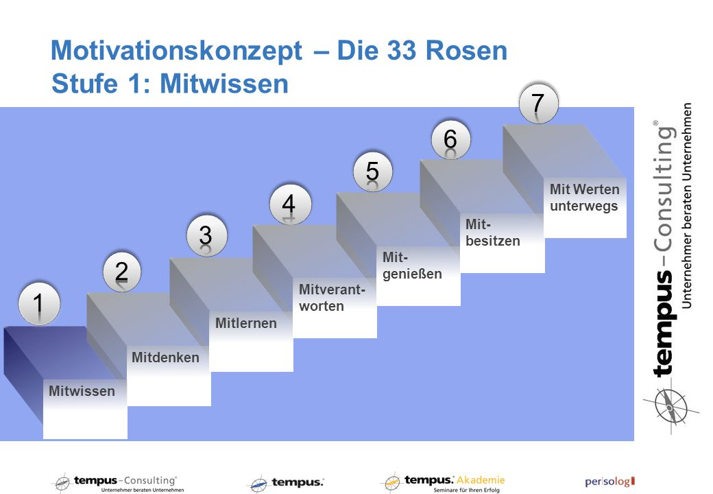 Motivationskonzept – Die 33 Rosen Stufe 1: Mitwissen