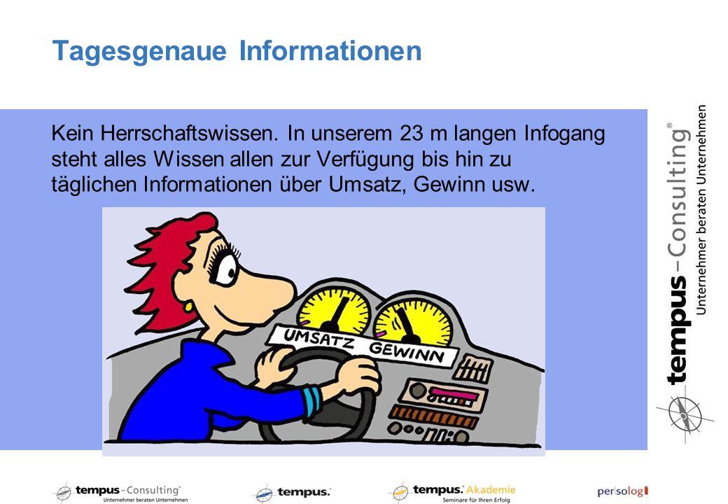 Tagesgenaue Informationen