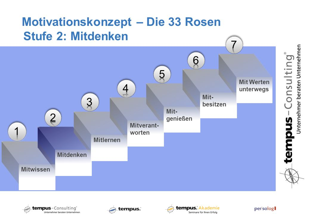 Motivationskonzept – Die 33 Rosen Stufe 2: Mitdenken