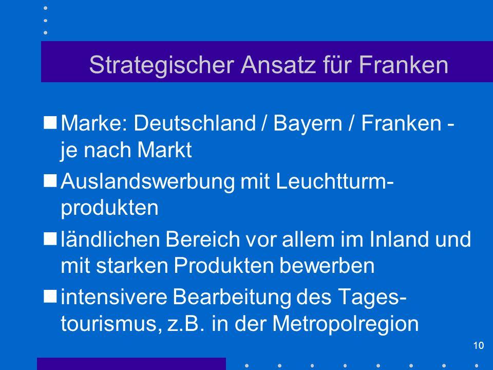 Strategischer Ansatz für Franken