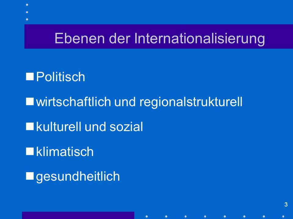 Ebenen der Internationalisierung