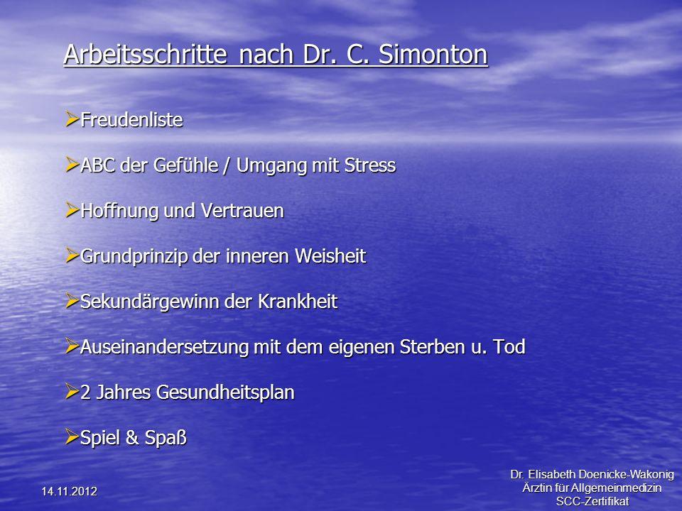 Arbeitsschritte nach Dr. C. Simonton