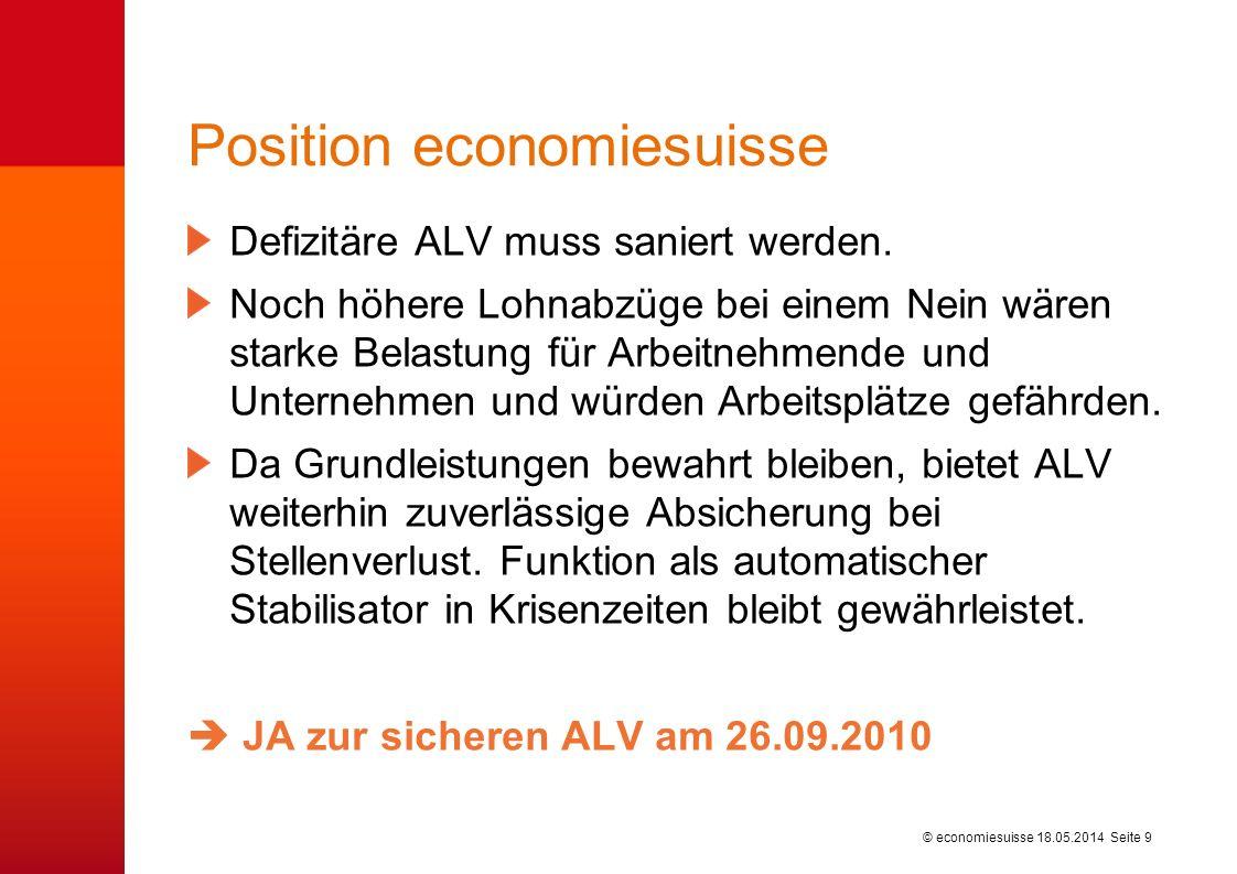 Kontakt: Eva Matter Wissenschaftliche Mitarbeiterin Finanzen 044 421 35 35 eva.matter@economiesuisse.ch.