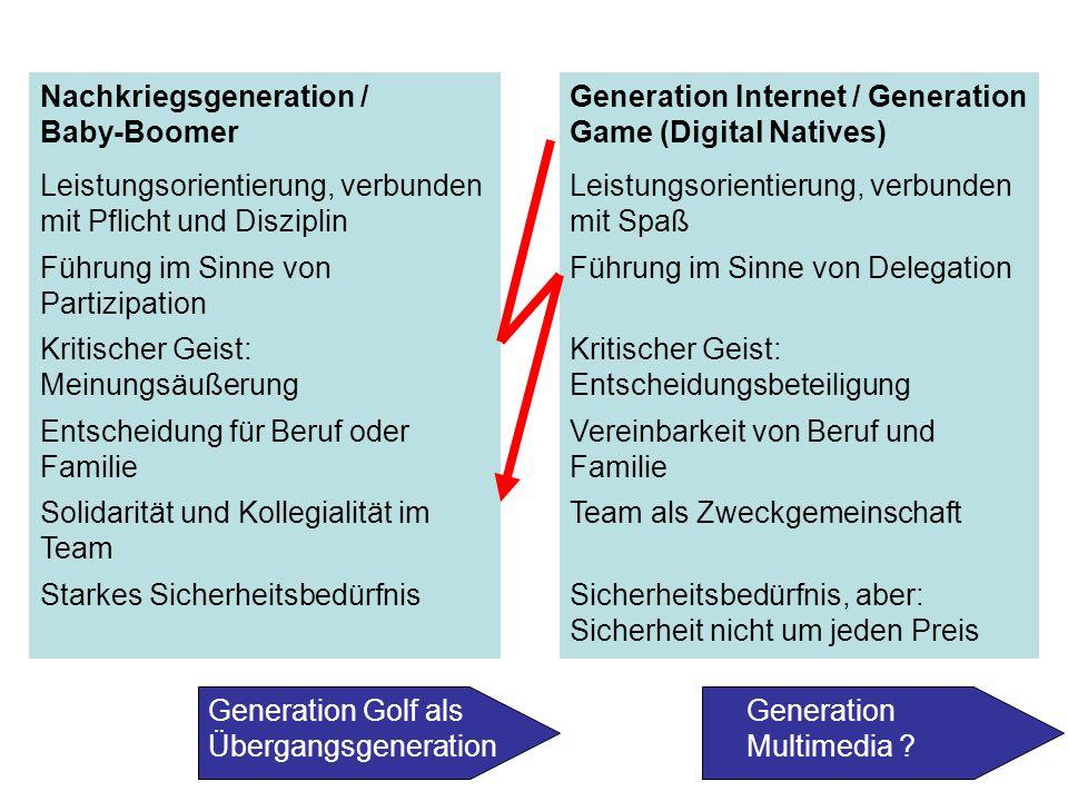 Nachkriegsgeneration / Baby-Boomer