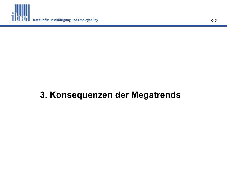 3. Konsequenzen der Megatrends