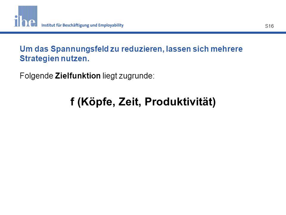 f (Köpfe, Zeit, Produktivität)