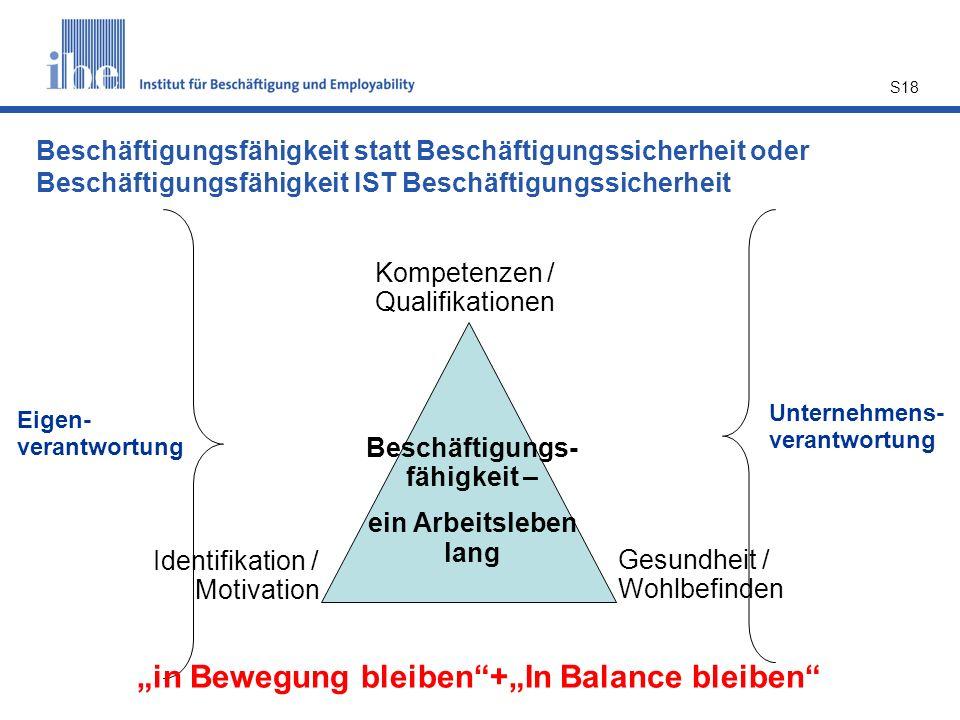 """Beschäftigungs-fähigkeit – """"in Bewegung bleiben +""""In Balance bleiben"""