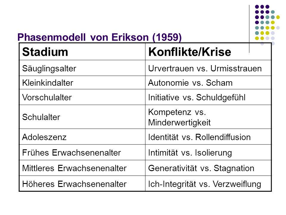 Phasenmodell von Erikson (1959)