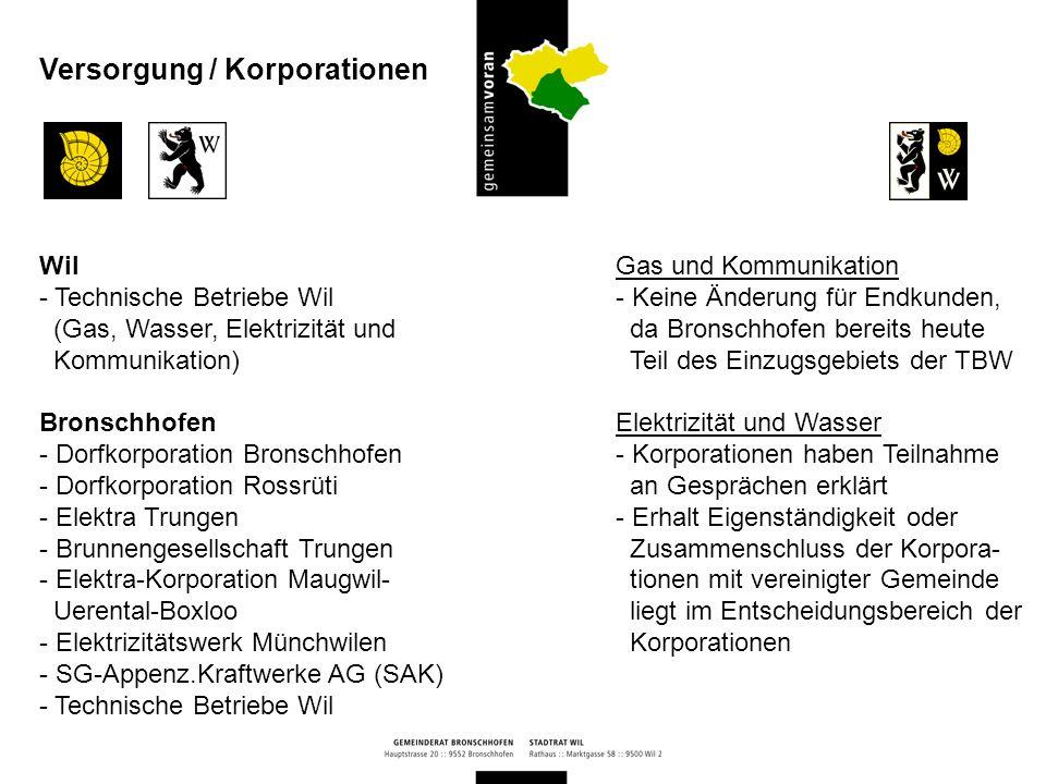 Versorgung / Korporationen