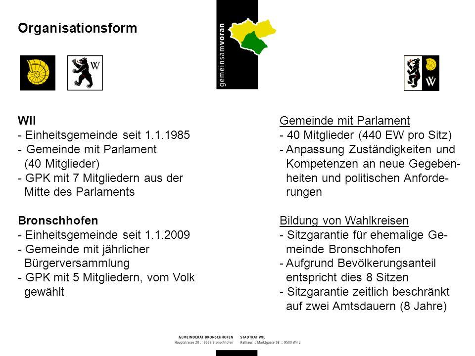 Organisationsform Wil - Einheitsgemeinde seit 1.1.1985
