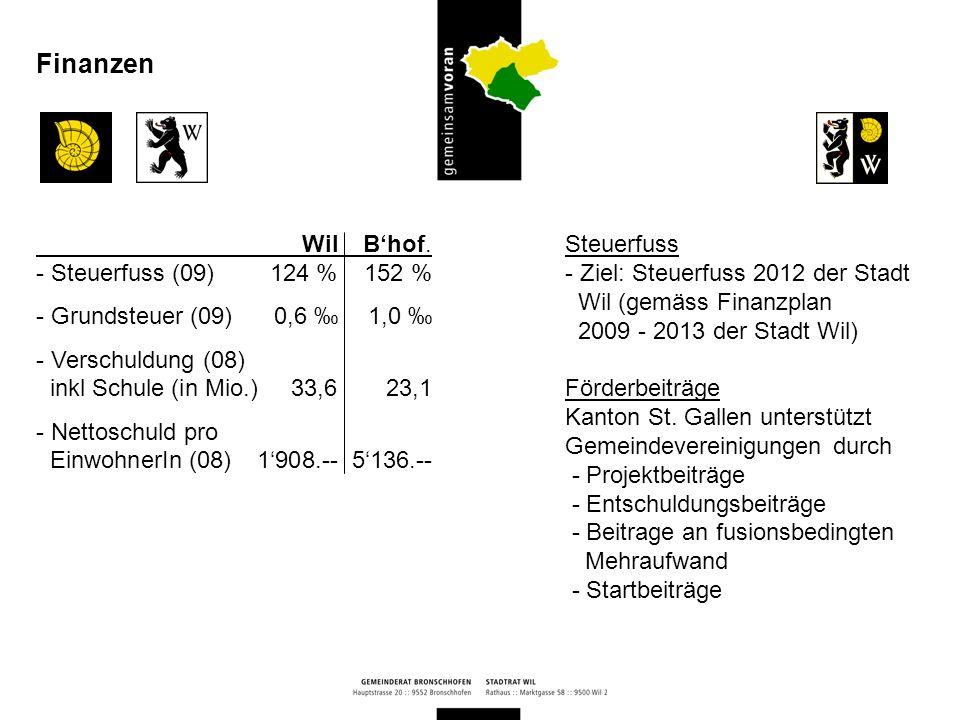 Finanzen Wil B'hof. - Steuerfuss (09) 124 % 152 %