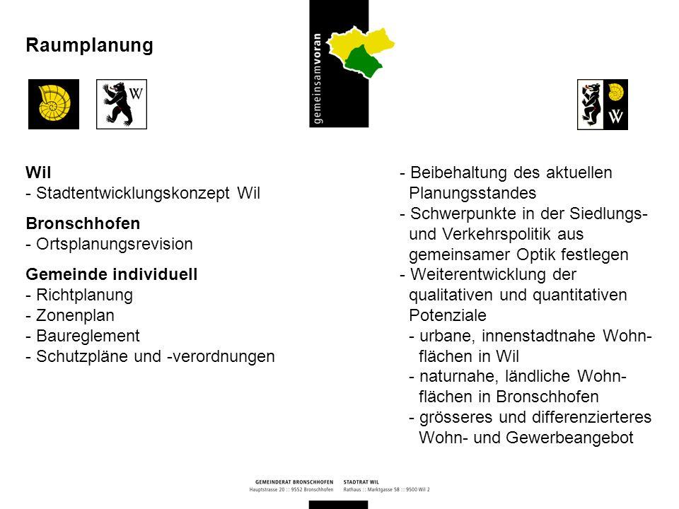 Raumplanung Wil - Stadtentwicklungskonzept Wil Bronschhofen
