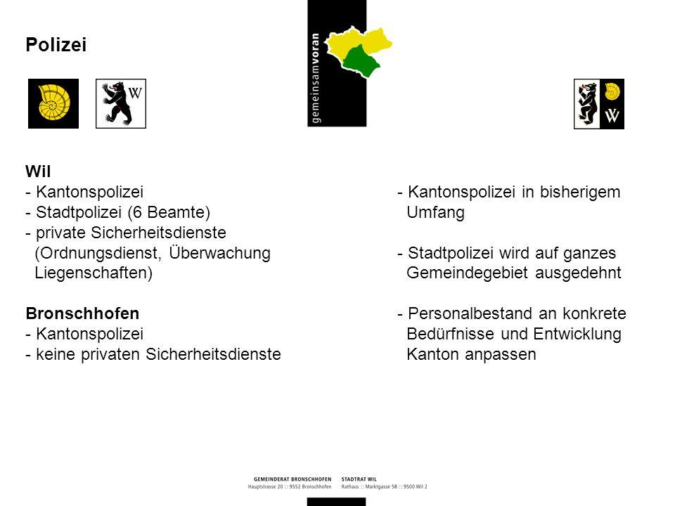 Polizei Wil - Kantonspolizei - Stadtpolizei (6 Beamte)