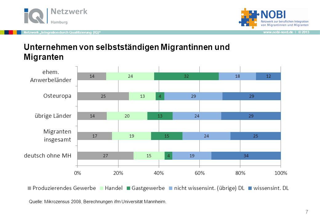 Unternehmen von selbstständigen Migrantinnen und Migranten
