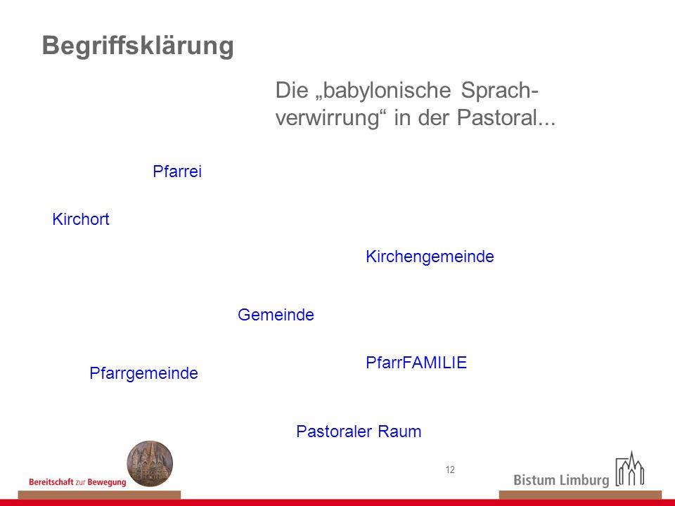 """Begriffsklärung Die """"babylonische Sprach-verwirrung in der Pastoral... Pfarrei. Kirchort. Kirchengemeinde."""