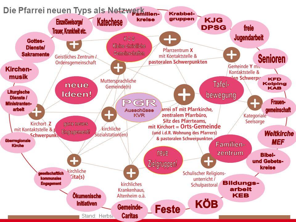 Familien- kreise Krabbel- gruppen Katechese EinzelSeelsorge/